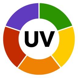 UV Index Widget - Worldwide