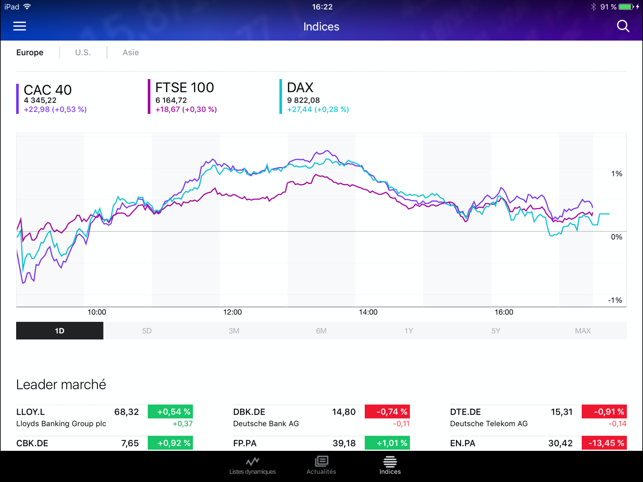 ‎Yahoo Finance Capture d'écran