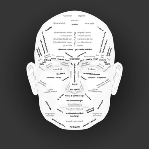 Psycho-Physiognomik