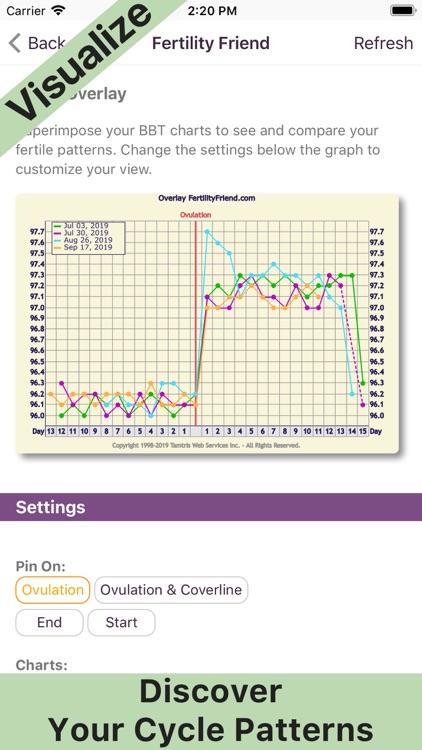 Fertility Friend FF App screenshot-3