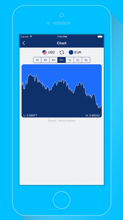 cRate Pro - Currency Converter