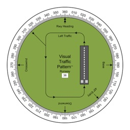 Visual Traffic Pattern