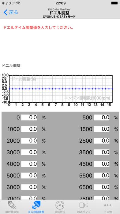 シグナスX ENIGMA FirePlus EASYモードのおすすめ画像3