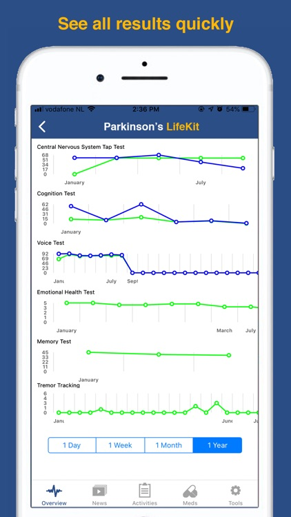 Parkinson's LifeKit screenshot-8