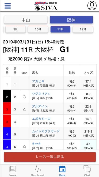 SIVA スポニチAI競馬予想! screenshot-4