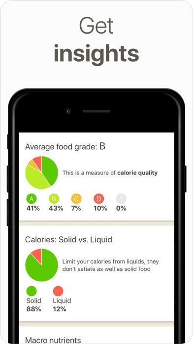 Fooducate Diet Nutrition review screenshots