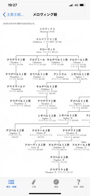 角川世界史辞典 on the App Store
