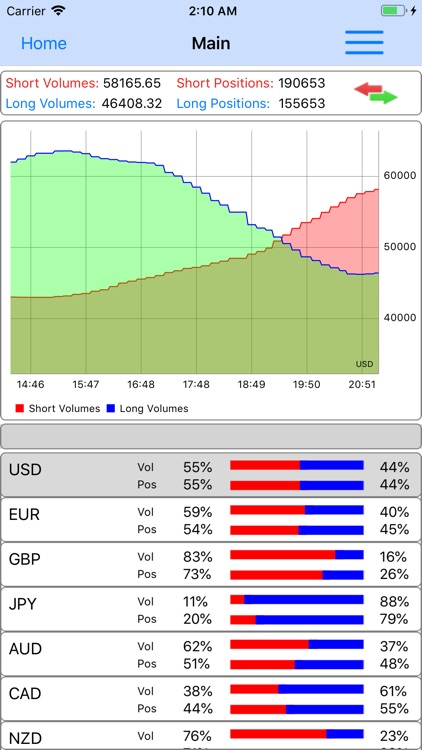 Forex Sentiment Market screenshot-2