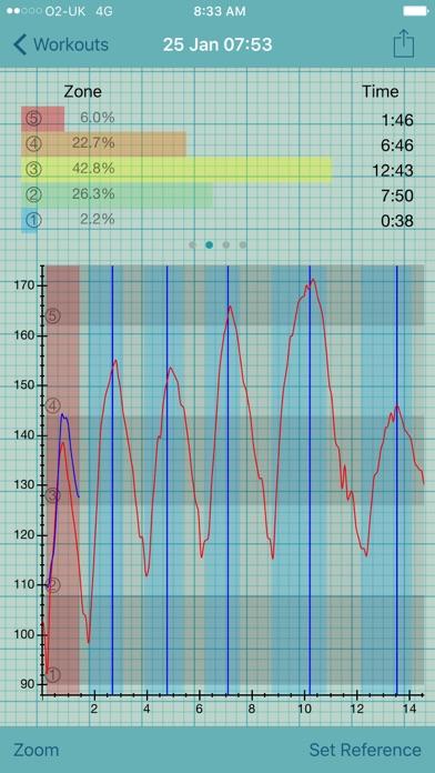 Heart Graphのおすすめ画像2