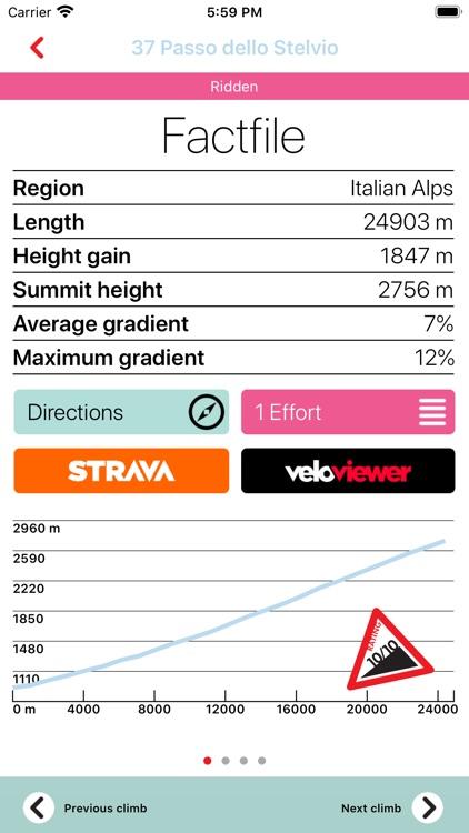 100 Climbs of Italy