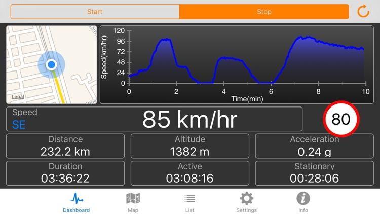 Speedometer Pro +
