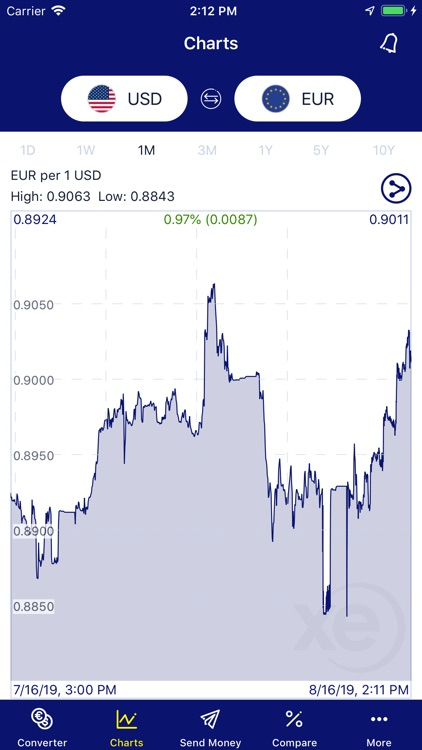 XE Currency Converter Pro screenshot-3