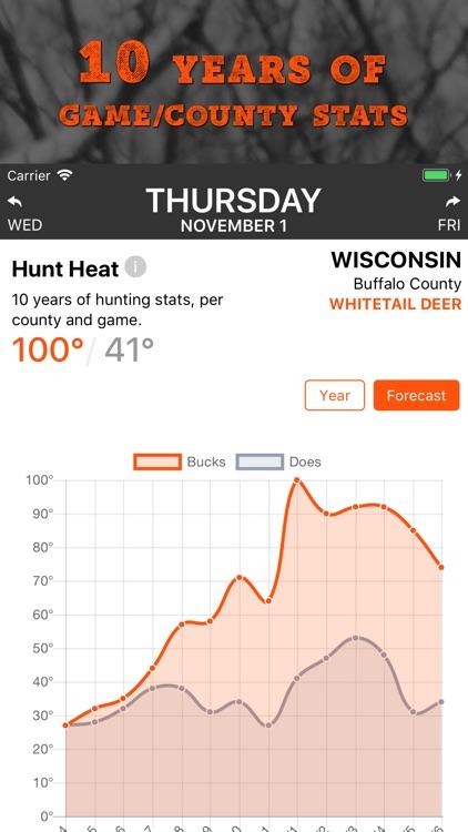 Hunt Wisconsin