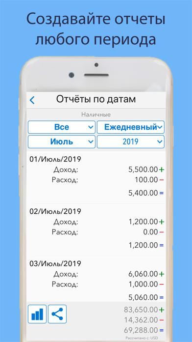 Ежедневные Расходы: финансыСкриншоты 6