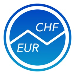Swiss Francs To Euros