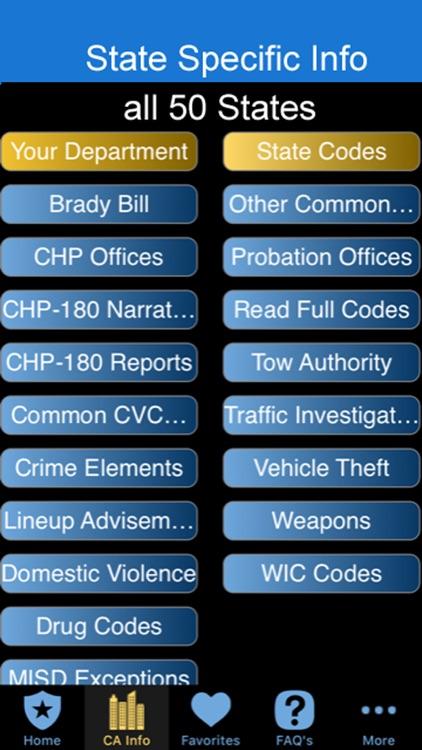 Pocket Brainbook for Police!