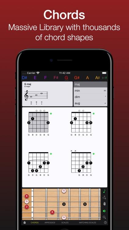 Guitar Gravitas: Chords Scales