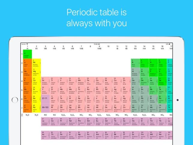 Chemistry & Homework on the App Store