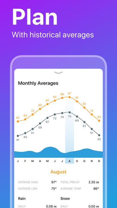 Weather Line Screenshot