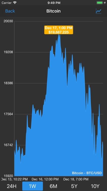 bitcoin price live eur