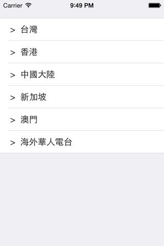 Greater China Radio - náhled