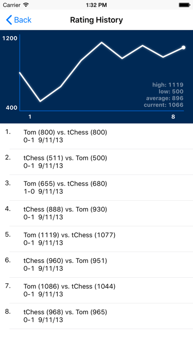 Chess - tChess Lite screenshot four