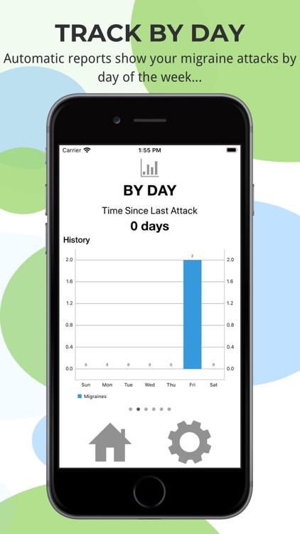 Simple Migraine Tracker screenshot-5