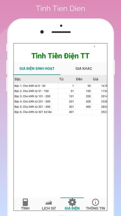 Tinh Tien Dien 2019 screenshot 1