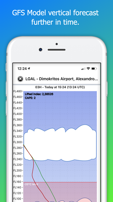 Aeroplus Aviation Weather review screenshots