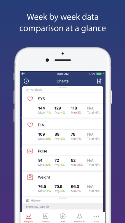 Blood Pressure app BP Checker screenshot-4