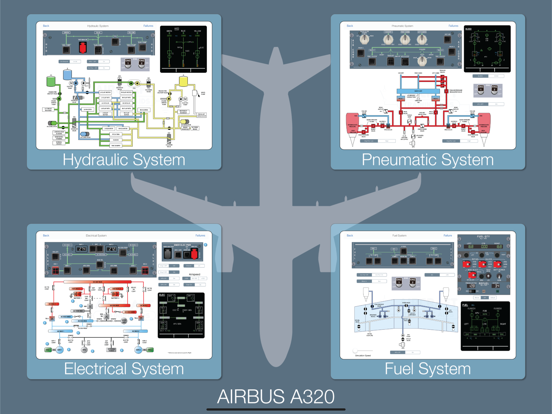 A320/A321 Interactive Systems | App Price Drops on