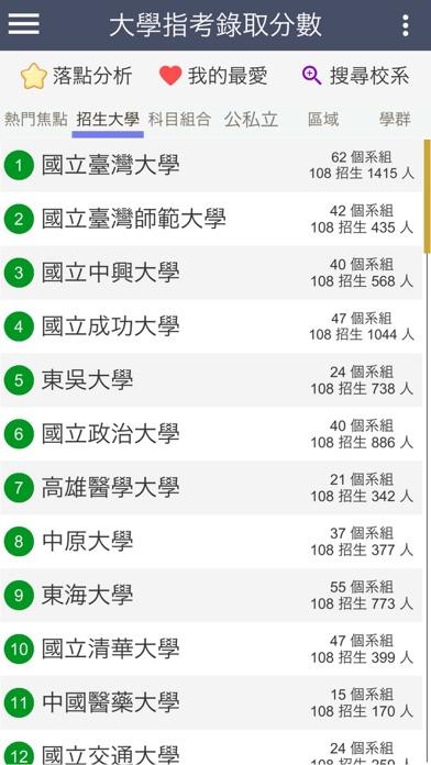 大學指考錄取分數+落點分析 screenshot 2