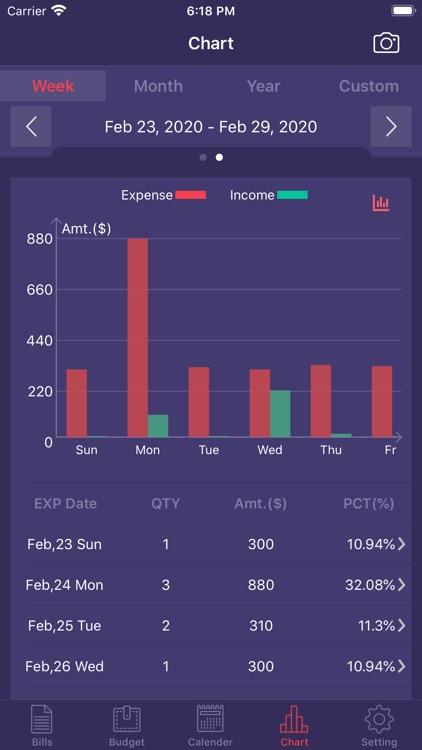 Bookkeeping & Budget screenshot-5