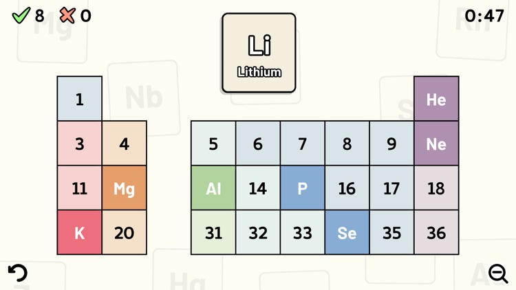 Periodic Table Quiz screenshot-5