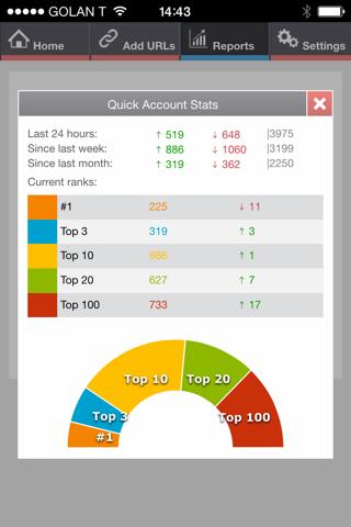 Pro Rank Tracker - náhled