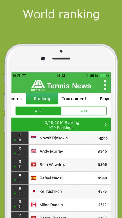 World Tennis News / LiveScores screenshot four