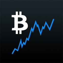 Bitcoin Ticker