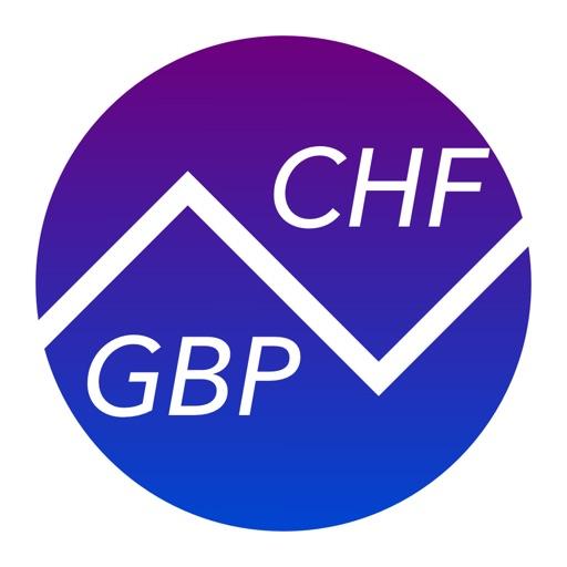 Swiss Francs To British Pounds