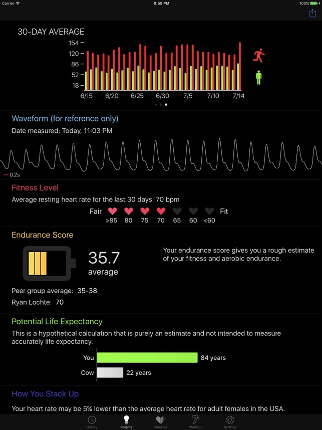 Cardiio Heart Rate Monitor On The App Store