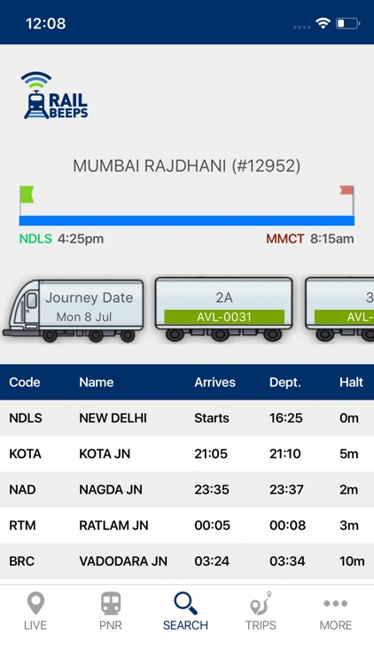 NDTV Rail Beeps