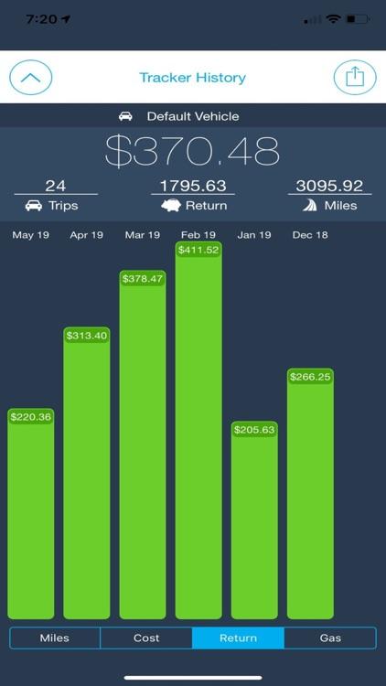 Mileage Tracker by EasyBiz