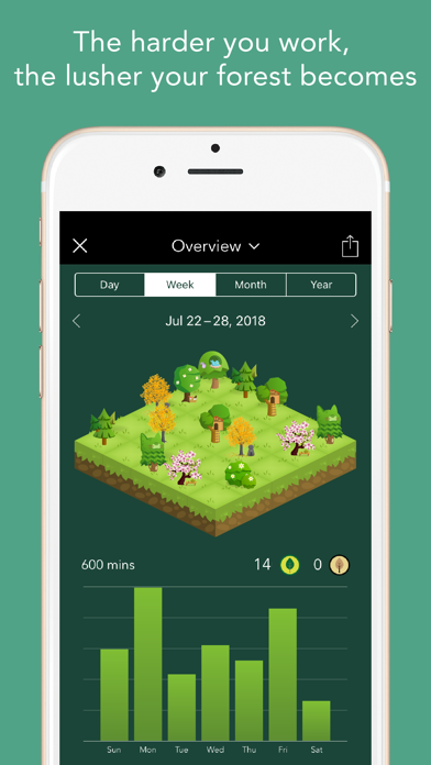 Screenshot for Forest - Stay focused in Canada App Store