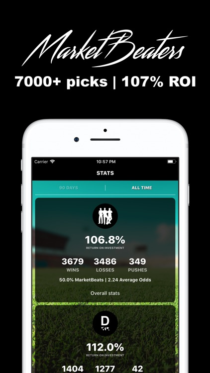 MarketBeaters - Bet & Win