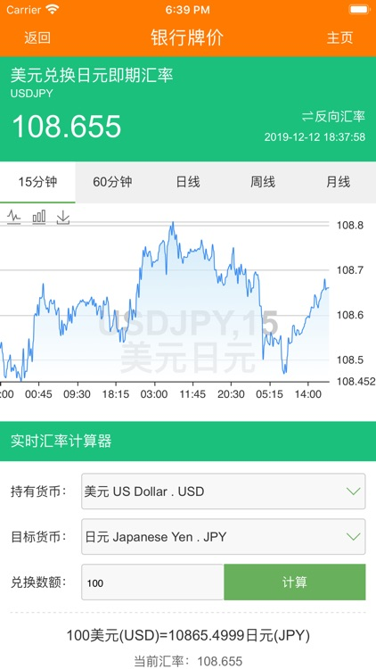 Renminbi Currency Converter By Jianhua Ming