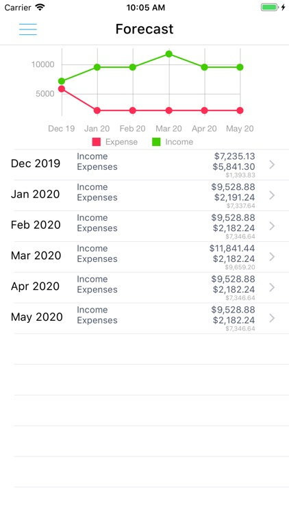 HomeBudget Lite (w/ Sync) screenshot-8