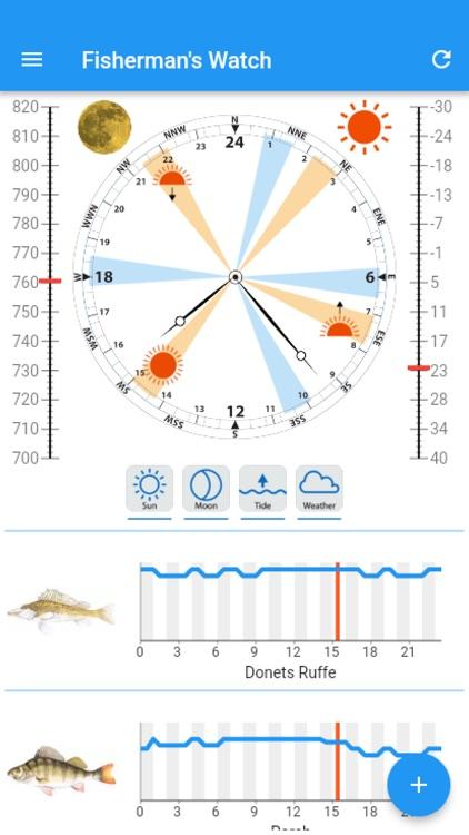 Fisherman's Watch