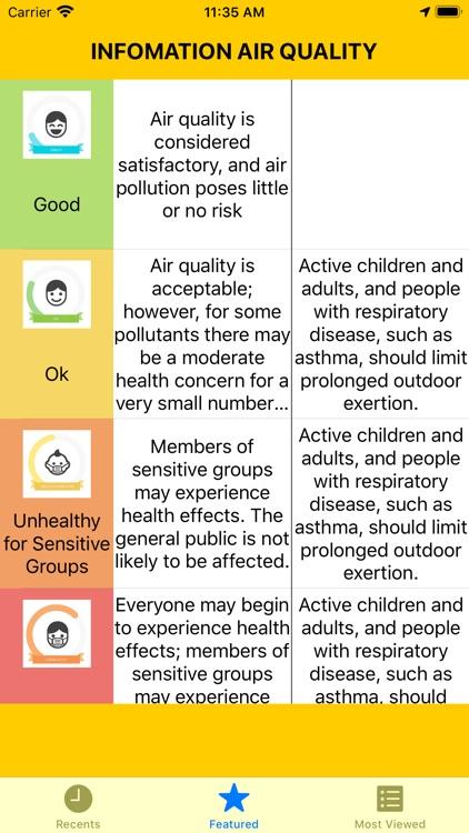 Track Air Quality - PM2.5 screenshot-4