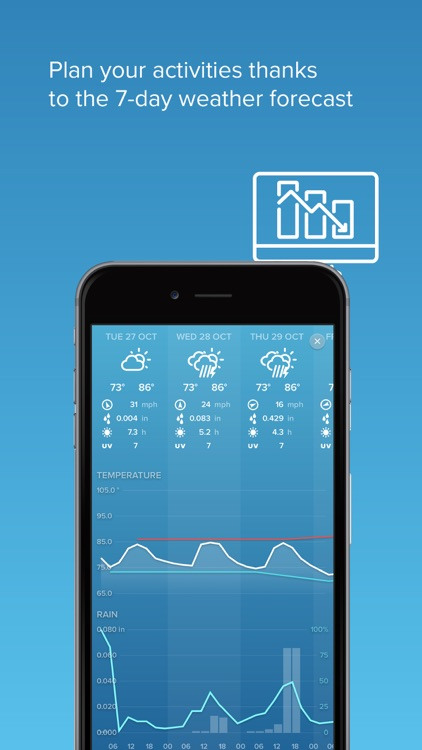 Netatmo Weather screenshot-3