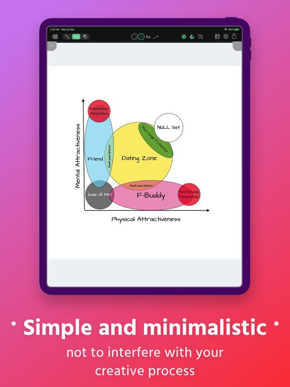 Grafio 4 - Diagram Makerのおすすめ画像6