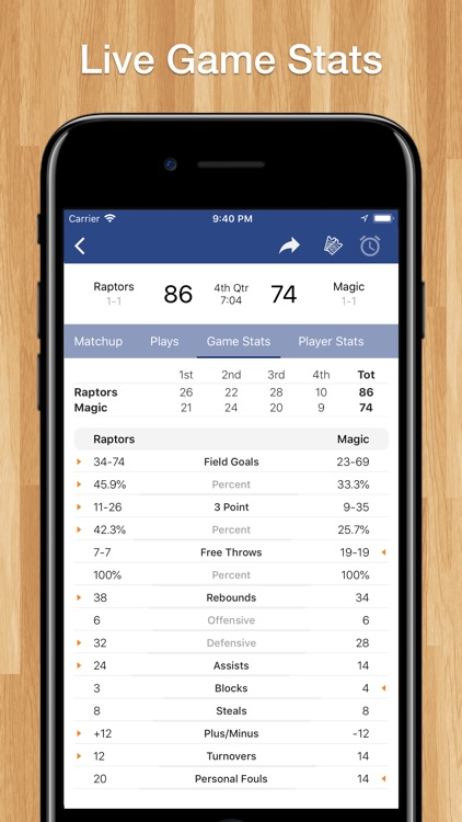 Scores App for Pro Basketball
